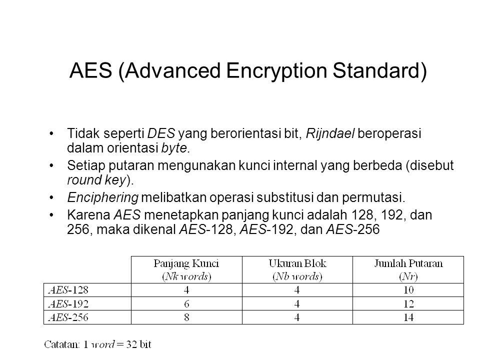 AES (Advanced Encryption Standard) Tidak seperti DES yang berorientasi bit, Rijndael beroperasi dalam orientasi byte. Setiap putaran mengunakan kunci