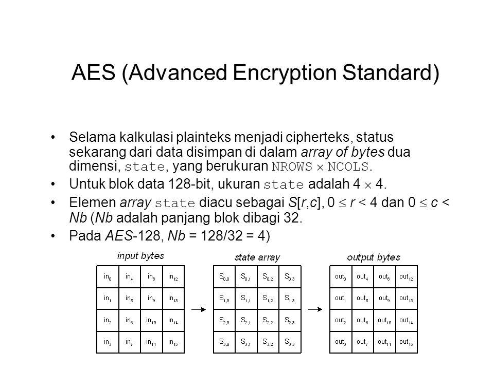 Selama kalkulasi plainteks menjadi cipherteks, status sekarang dari data disimpan di dalam array of bytes dua dimensi, state, yang berukuran NROWS  N
