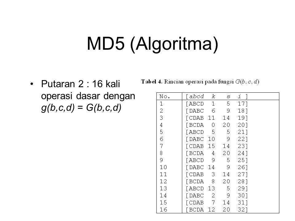 MD5 (Algoritma) Putaran 2 : 16 kali operasi dasar dengan g(b,c,d) = G(b,c,d)