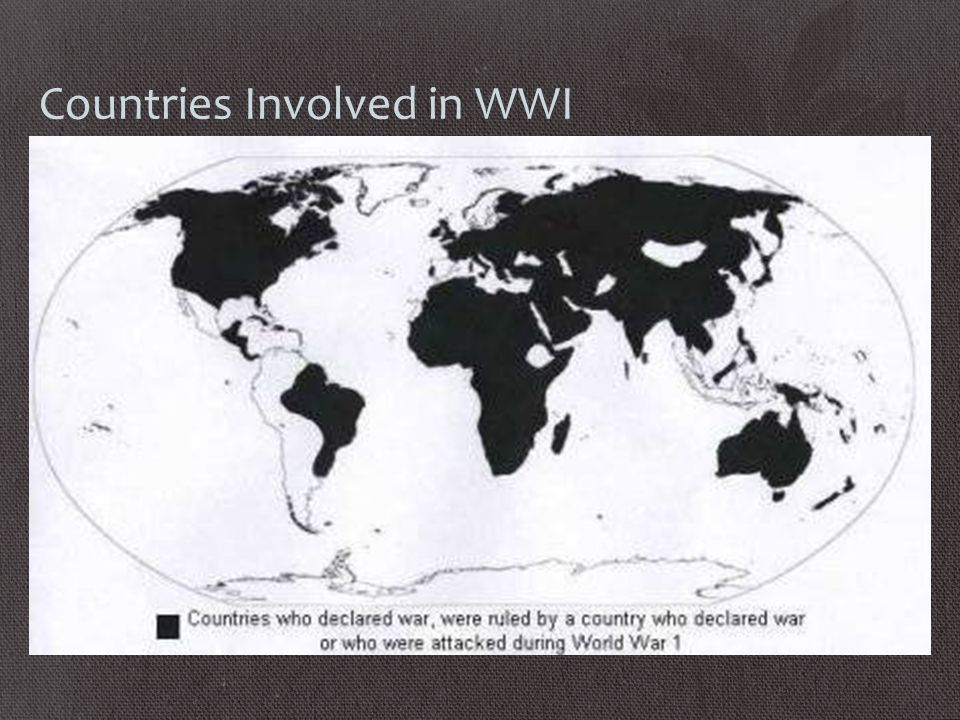 Countries Involved in WWI