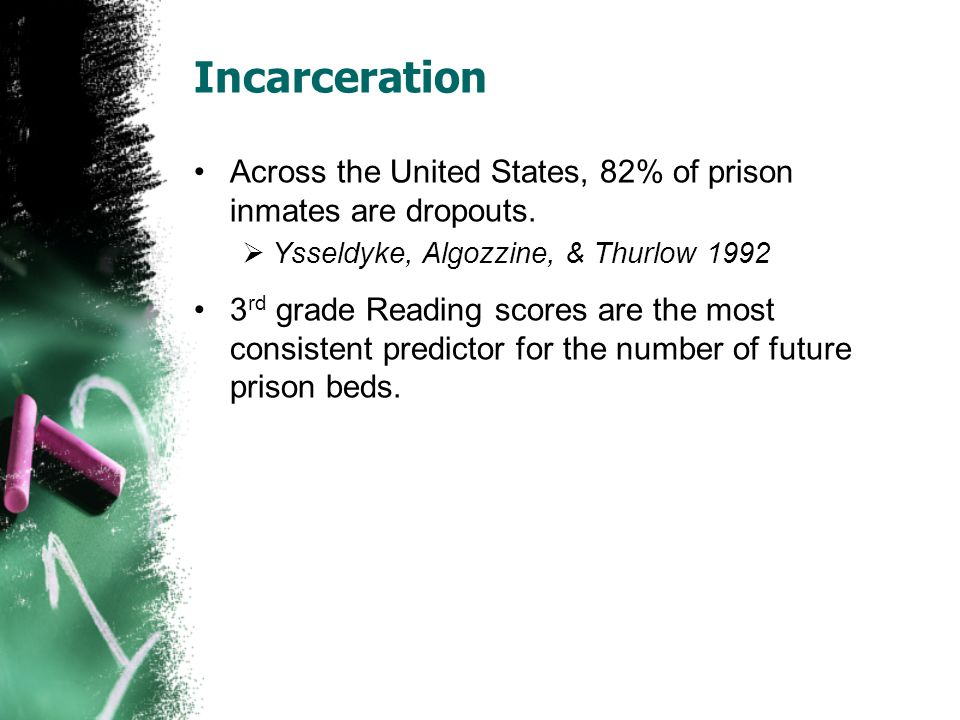 Incarceration Across the United States, 82% of prison inmates are dropouts.