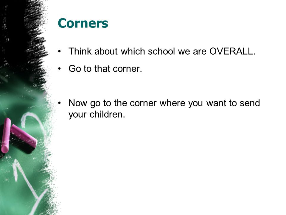 Corners Think about which school we are OVERALL. Go to that corner.