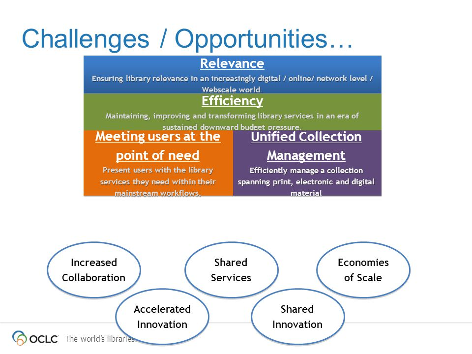 The world's libraries. Connected. Challenges / Opportunities… Efficiency Maintaining, improving and transforming library services in an era of sustain