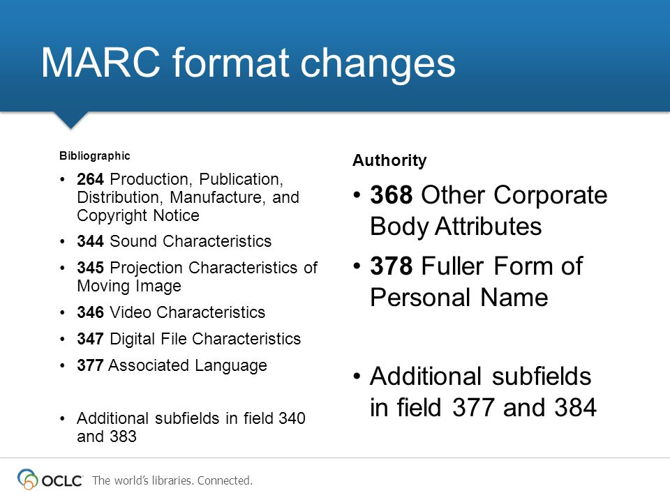 The world's libraries. Connected. MARC format changes Bibliographic 264 Production, Publication, Distribution, Manufacture, and Copyright Notice 344 S