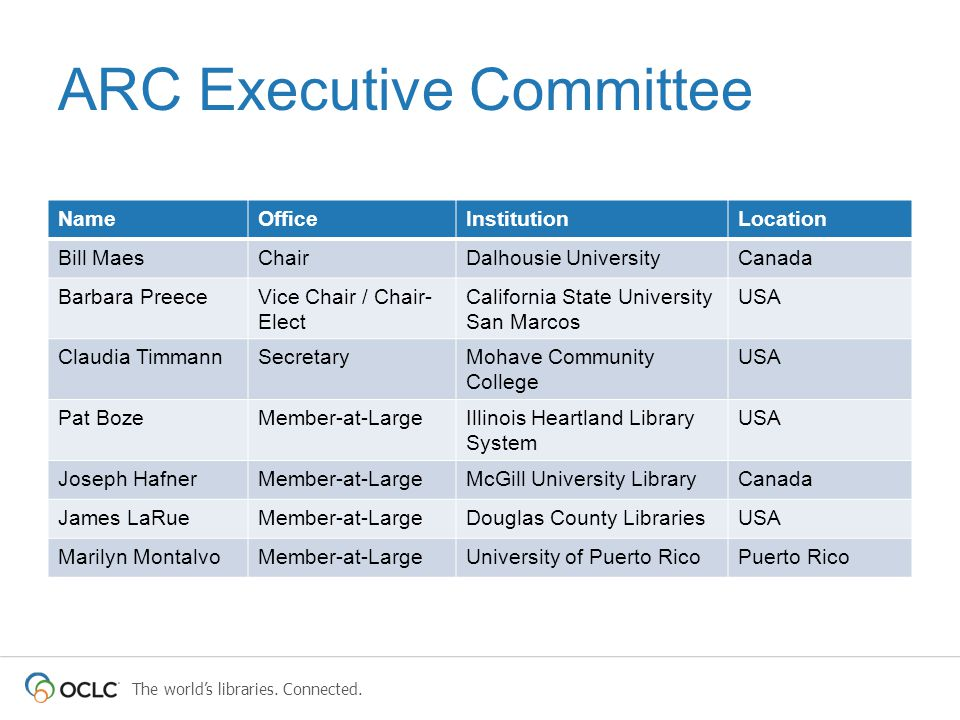 The world's libraries. Connected. ARC Executive Committee NameOfficeInstitutionLocation Bill MaesChairDalhousie UniversityCanada Barbara PreeceVice Ch