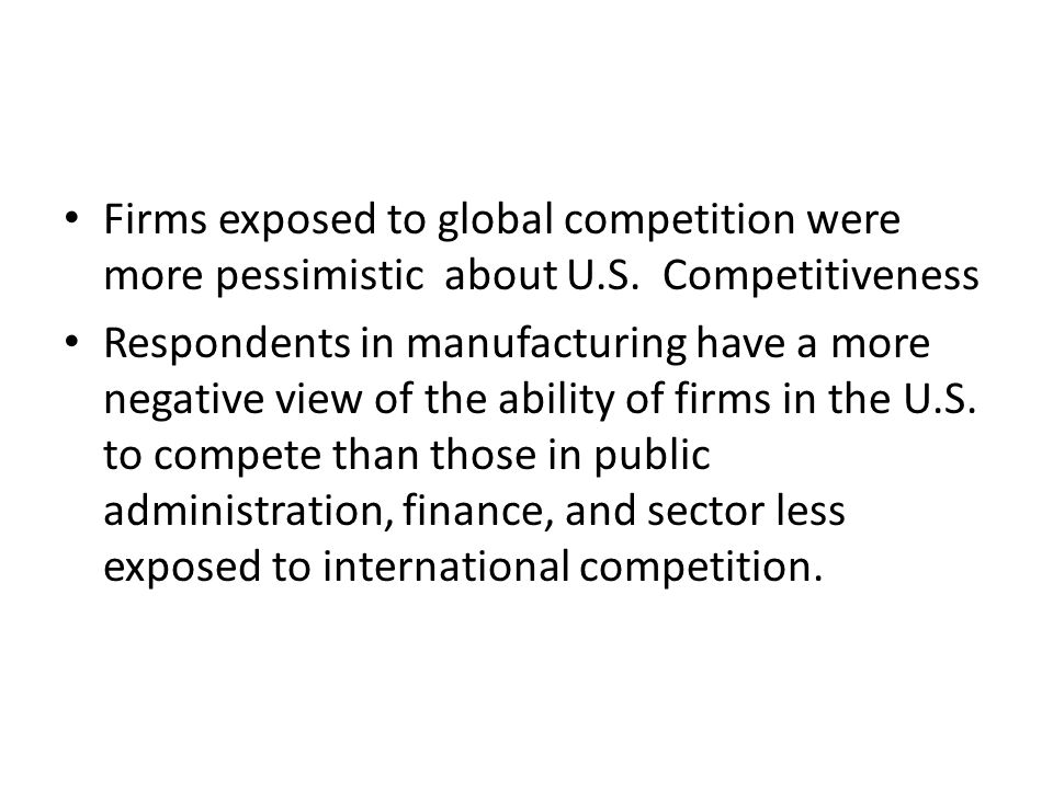 Firms exposed to global competition were more pessimistic about U.S. Competitiveness Respondents in manufacturing have a more negative view of the abi