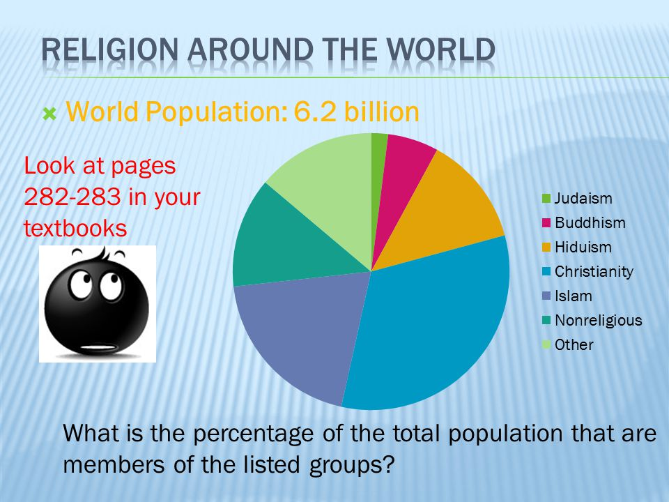  World Population: 6.2 billion Look at pages in your textbooks What is the percentage of the total population that are members of the listed groups