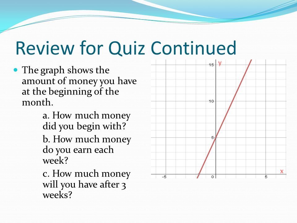 Review for Quiz Continued The graph shows the amount of money you have at the beginning of the month. a. How much money did you begin with? b. How muc