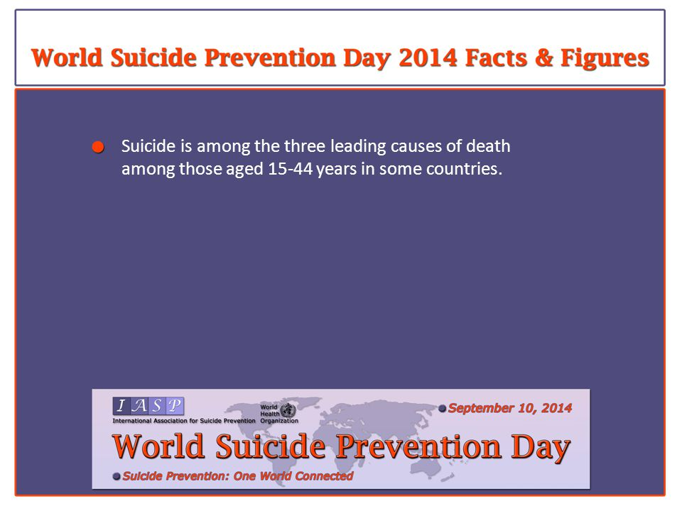 Suicide is among the three leading causes of death among those aged 15-44 years in some countries.
