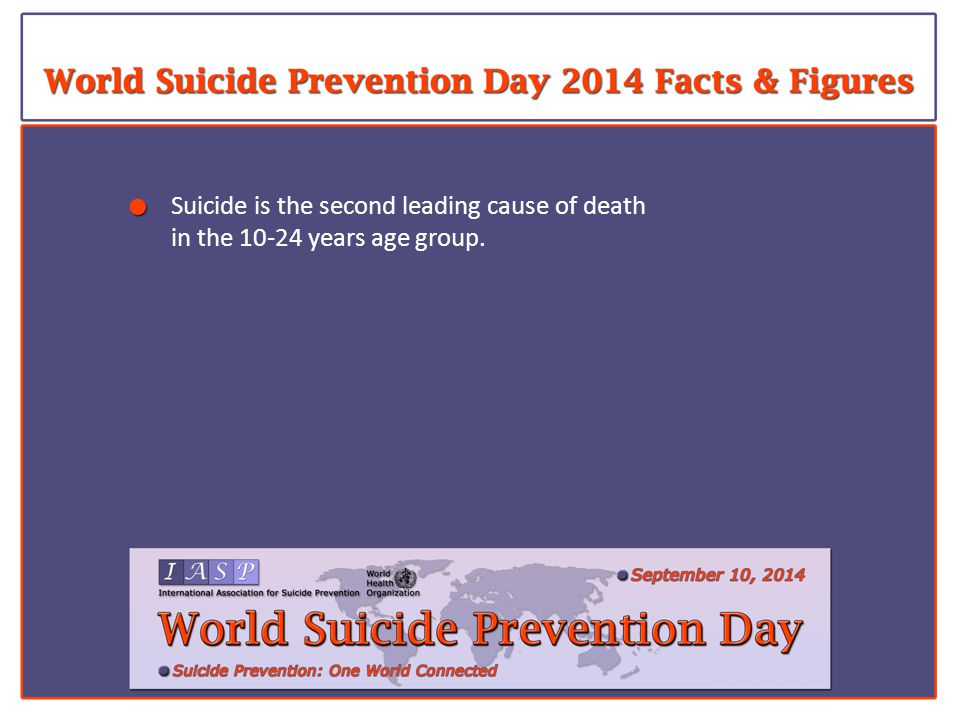 Suicide is the second leading cause of death in the 10-24 years age group.