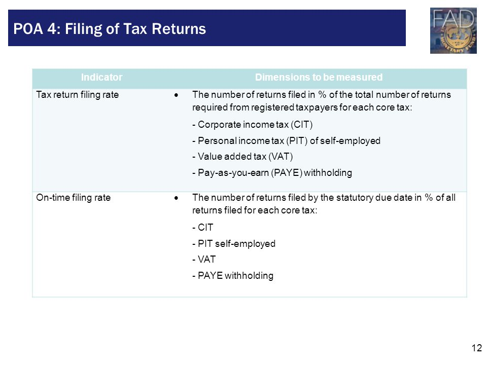 12 IndicatorDimensions to be measured Tax return filing rate  The number of returns filed in % of the total number of returns required from registere