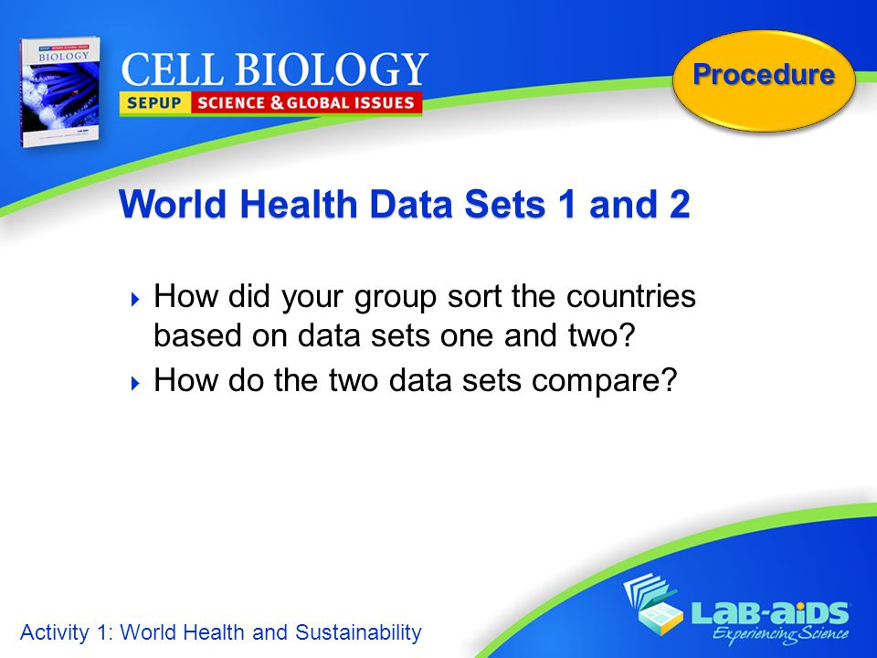 Activity 1: World Health and Sustainability Procedure  How did your group sort the countries based on data sets one and two.
