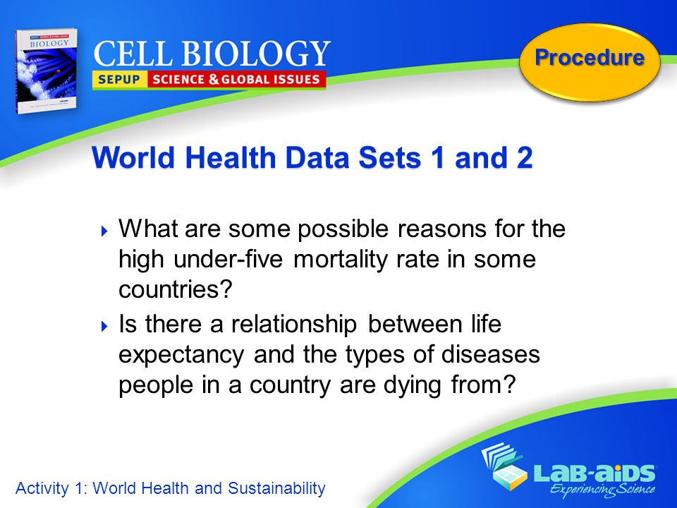 Activity 1: World Health and Sustainability Procedure  What are some possible reasons for the high under-five mortality rate in some countries.