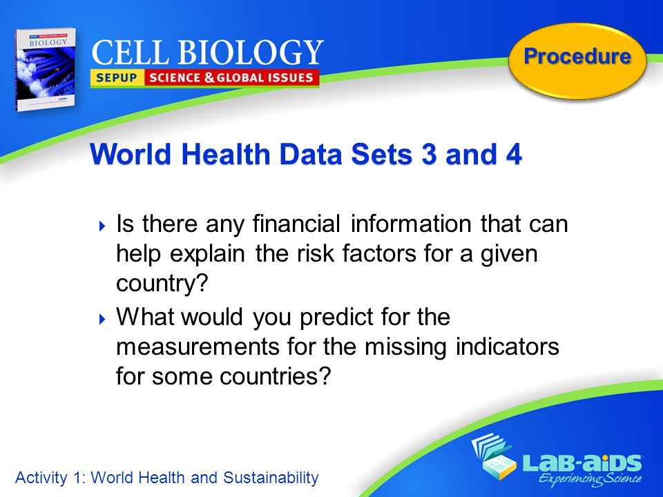 Activity 1: World Health and Sustainability Procedure  Is there any financial information that can help explain the risk factors for a given country.