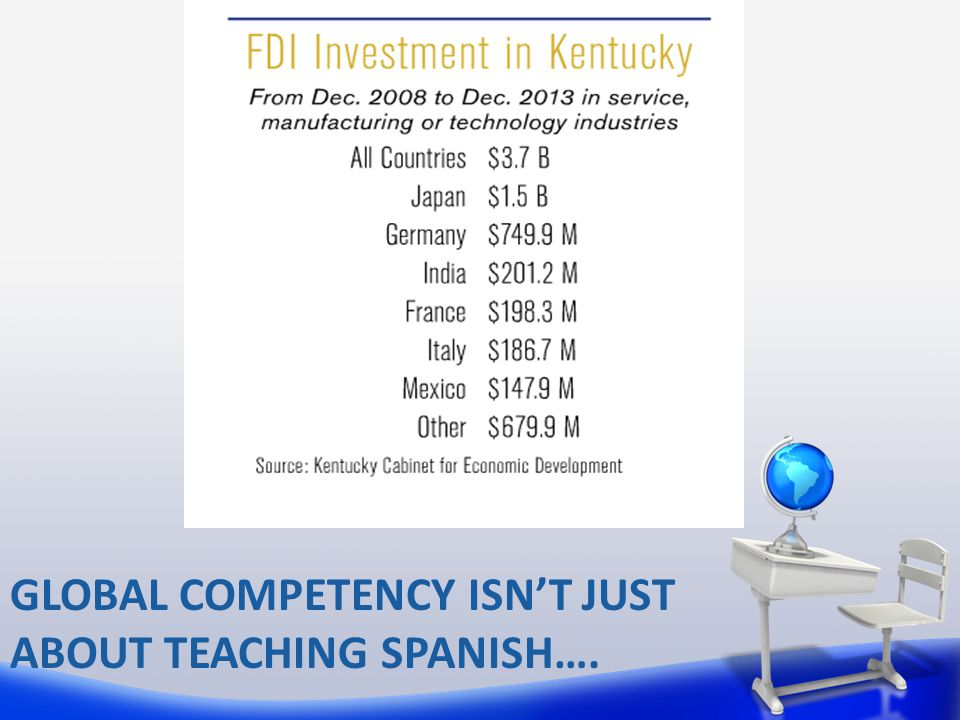 GLOBAL COMPETENCY ISN'T JUST ABOUT TEACHING SPANISH….