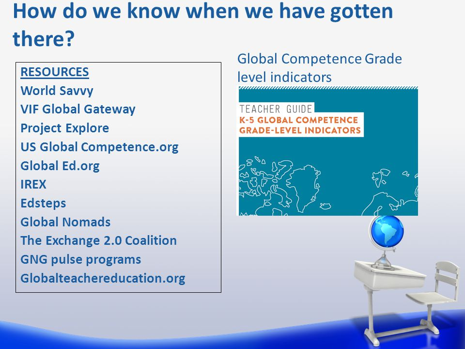Global Competence Grade level indicators RESOURCES World Savvy VIF Global Gateway Project Explore US Global Competence.org Global Ed.org IREX Edsteps Global Nomads The Exchange 2.0 Coalition GNG pulse programs Globalteachereducation.org How do we know when we have gotten there