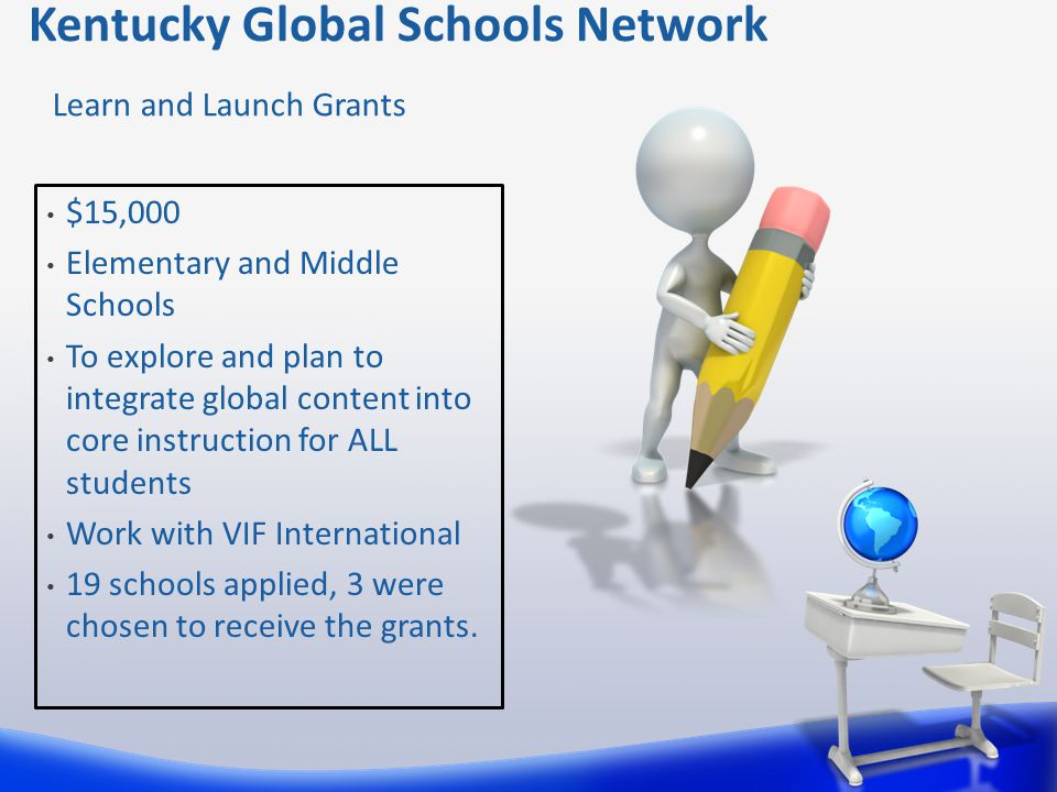 $15,000 Elementary and Middle Schools To explore and plan to integrate global content into core instruction for ALL students Work with VIF International 19 schools applied, 3 were chosen to receive the grants.