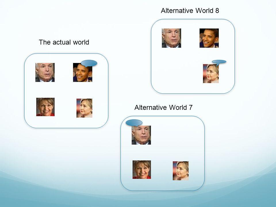 The actual world Alternative World 8 Alternative World 7