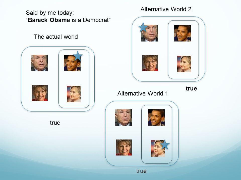 "The actual world Alternative World 2 Alternative World 1 Said by me today: ""Barack Obama is a Democrat"" true"