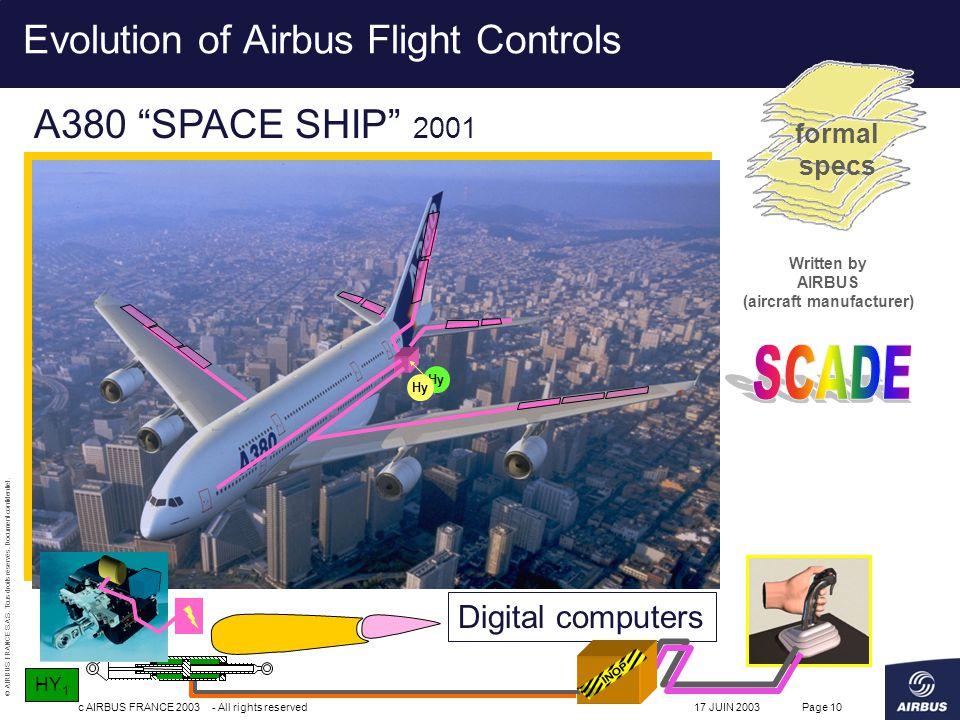 © AIRBUS FRANCE S.A.S. Tous droits réservés. Document confidentiel. 17 JUIN 2003c AIRBUS FRANCE 2003 - All rights reservedPage 10 Evolution of Airbus