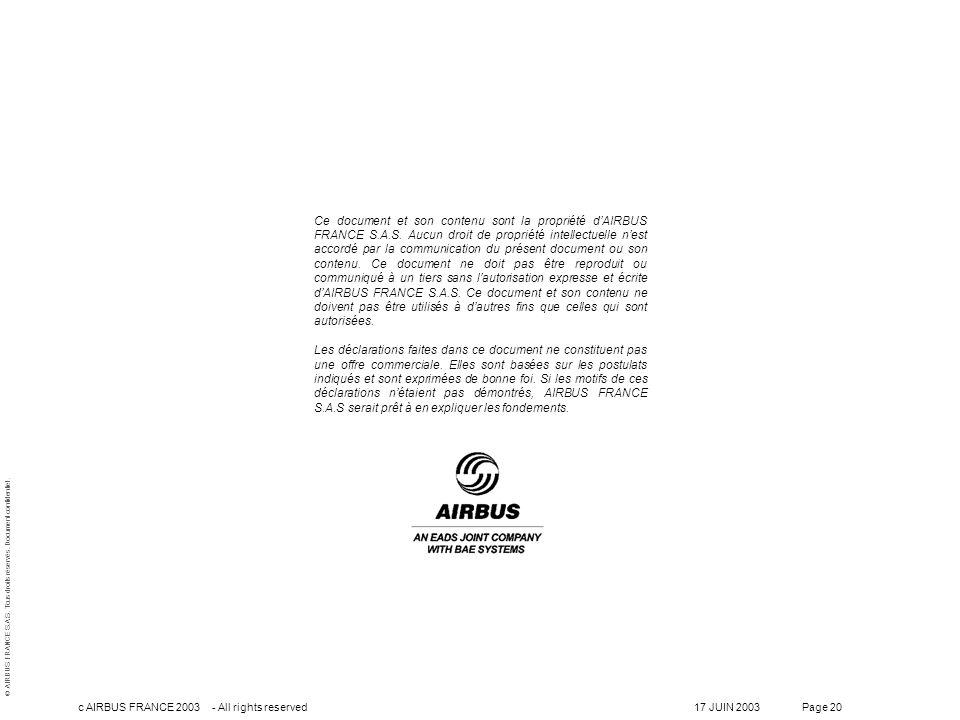 © AIRBUS FRANCE S.A.S. Tous droits réservés. Document confidentiel. 17 JUIN 2003c AIRBUS FRANCE 2003 - All rights reservedPage 20 Ce document et son c