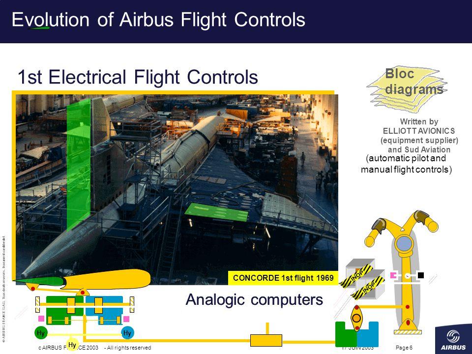 © AIRBUS FRANCE S.A.S. Tous droits réservés. Document confidentiel. 17 JUIN 2003c AIRBUS FRANCE 2003 - All rights reservedPage 6 1st Electrical Flight
