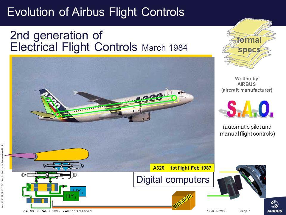 © AIRBUS FRANCE S.A.S. Tous droits réservés. Document confidentiel. 17 JUIN 2003c AIRBUS FRANCE 2003 - All rights reservedPage 7 2nd generation of Ele