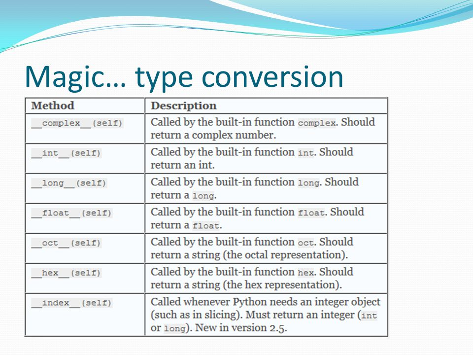 Magic… type conversion
