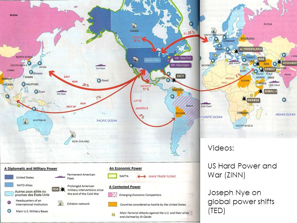Videos: US Hard Power and War (ZINN) Joseph Nye on global power shifts (TED)