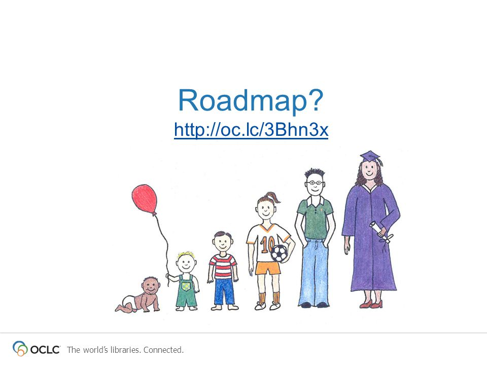 The world's libraries. Connected. Roadmap? http://oc.lc/3Bhn3x http://oc.lc/3Bhn3x
