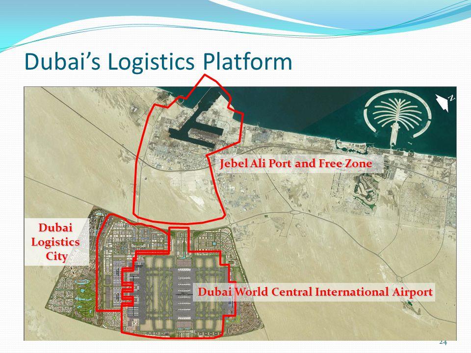 Dubai's Logistics Platform 24 Jebel Ali Port and Free Zone DubaiLogisticsCity Dubai World Central International Airport