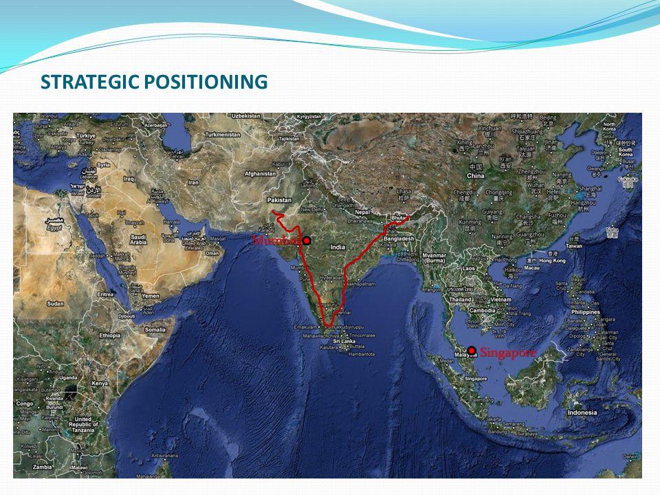 Mumbai Singapore STRATEGIC POSITIONING