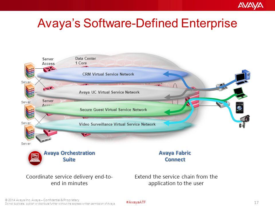 © 2014 Avaya Inc.