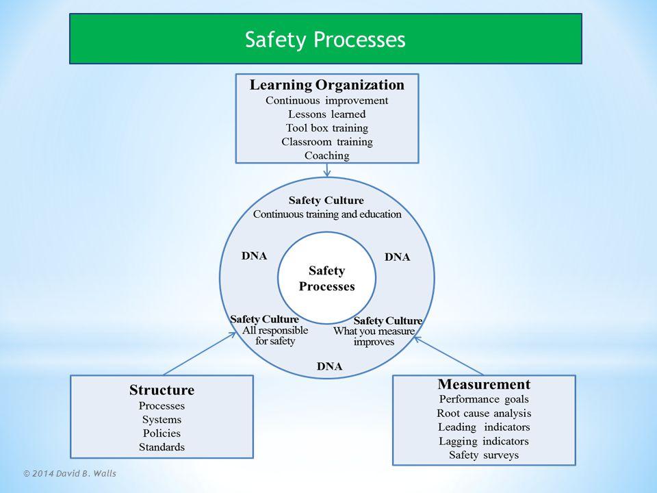 © 2014 David B. Walls Safety Processes