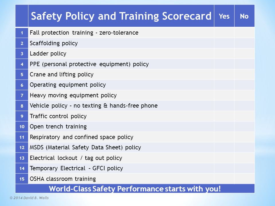 © 2014 David B. Walls Safety Policy and Training Scorecard YesNo 1 Fall protection training - zero-tolerance 2 Scaffolding policy 3 Ladder policy 4 PP