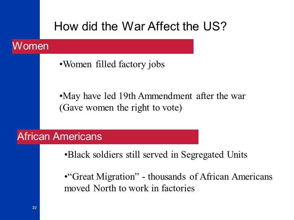 22 How did the War Affect the US.
