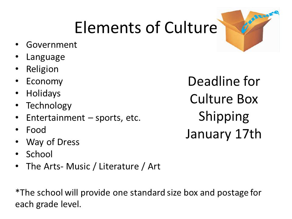 Elements of Culture Government Language Religion Economy Holidays Technology Entertainment – sports, etc. Food Way of Dress School The Arts- Music / L