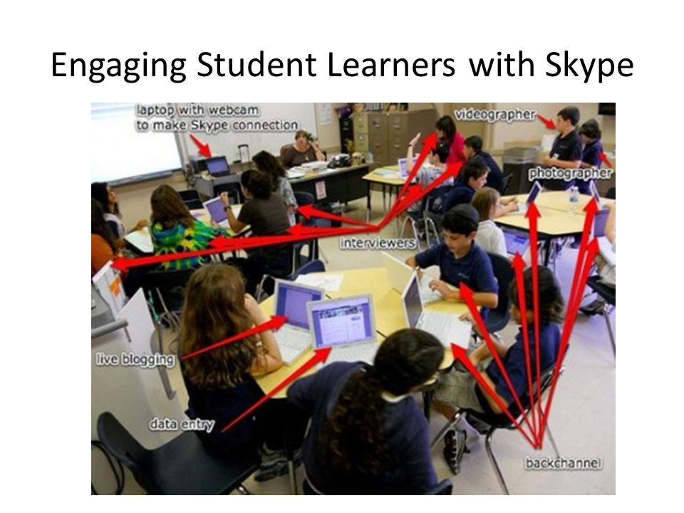 Engaging Student Learners with Skype