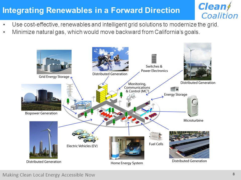 Making Clean Local Energy Accessible Now 19 The California ISO Duck Chart (2012 – 2020) 5,300 MW 8-11am Potential over-generation Potential over-generation 13,100 MW 5-8pm