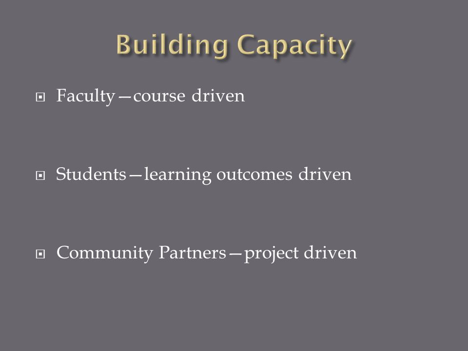  Faculty—course driven  Students—learning outcomes driven  Community Partners—project driven