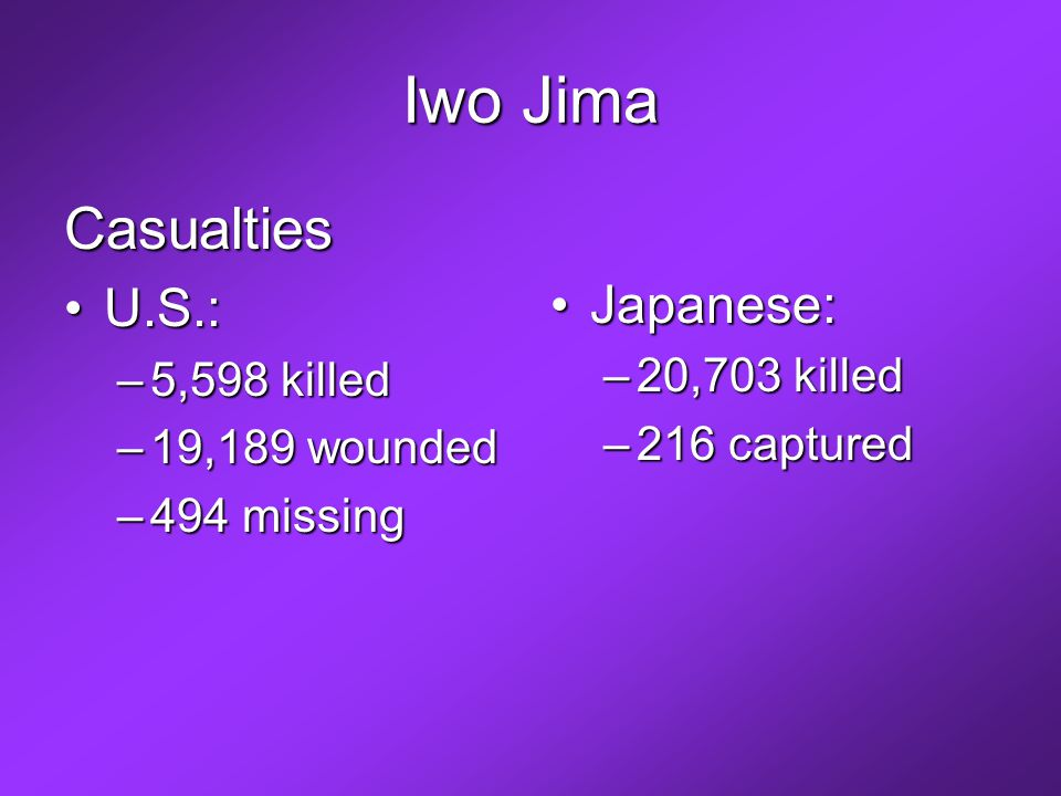 Casualties U.S.:U.S.: –5,598 killed –19,189 wounded –494 missing Japanese:Japanese: –20,703 killed –216 captured