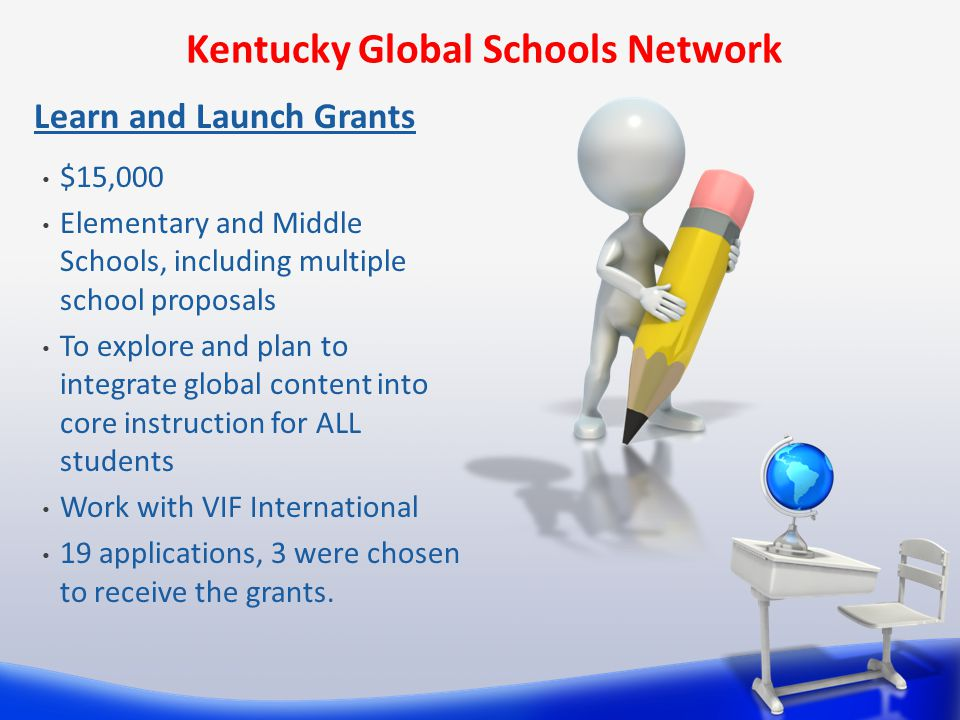 $15,000 Elementary and Middle Schools, including multiple school proposals To explore and plan to integrate global content into core instruction for ALL students Work with VIF International 19 applications, 3 were chosen to receive the grants.