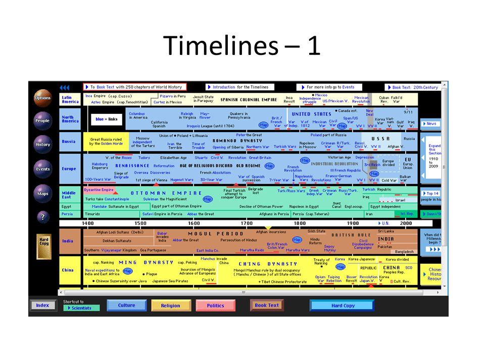 Timelines – 1