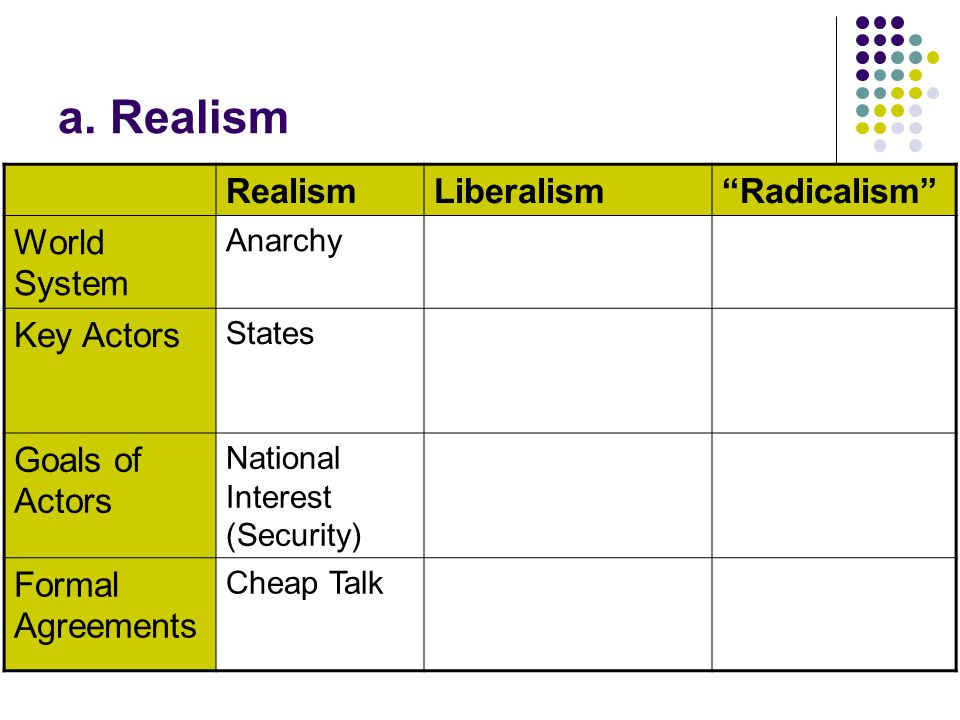 2. Details of three perspectives summarized in Table 2.
