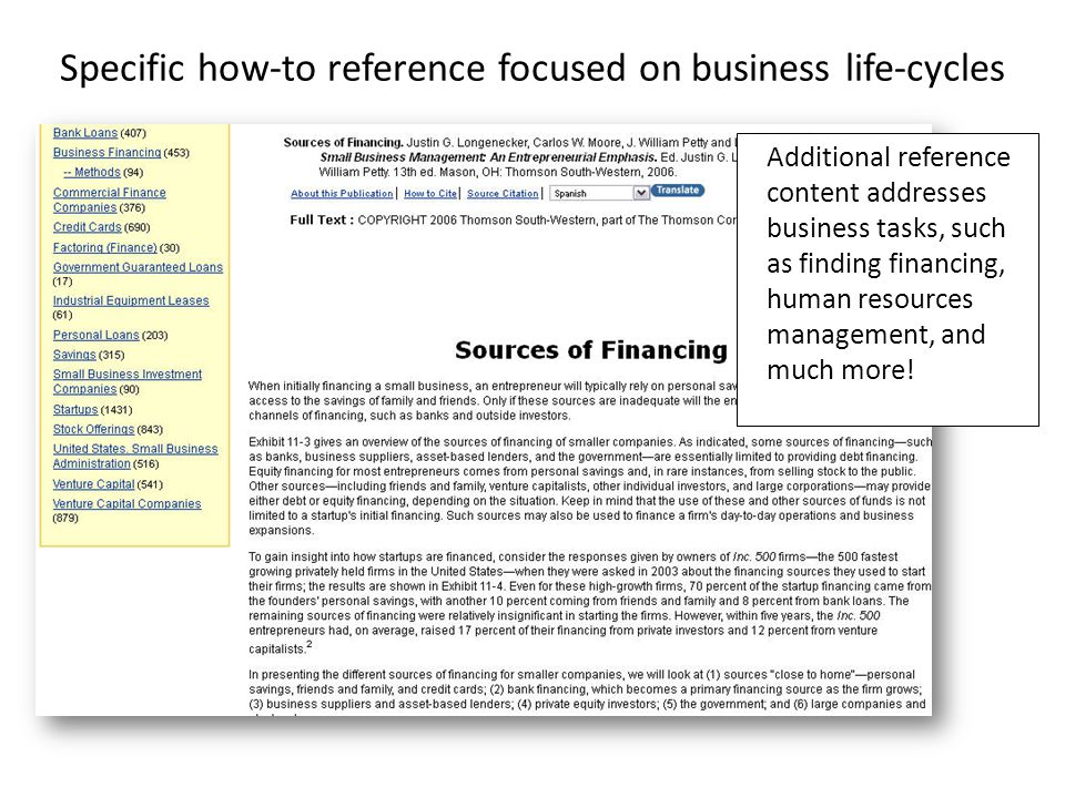 Specific how-to reference focused on business life-cycles Additional reference content addresses business tasks, such as finding financing, human reso