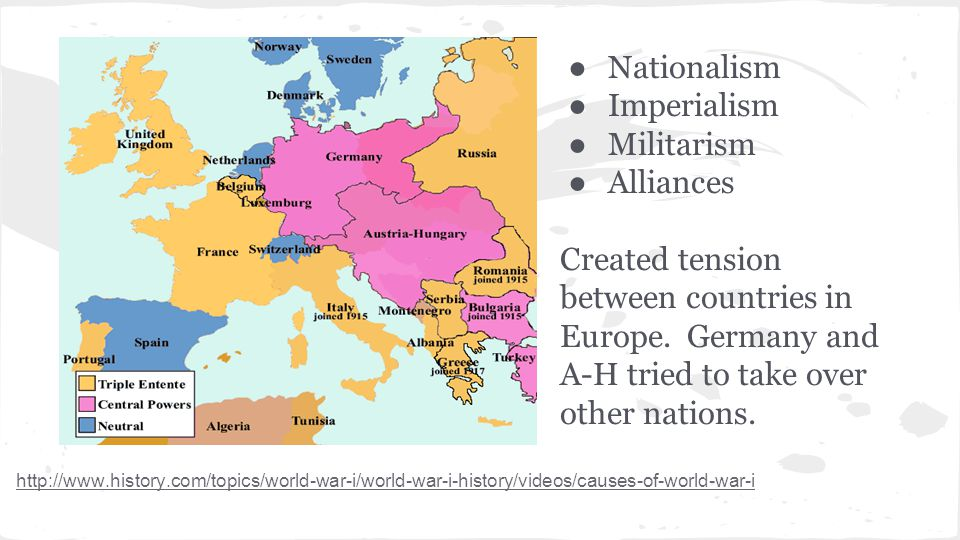 ● Nationalism ● Imperialism ● Militarism ● Alliances Created tension between countries in Europe.