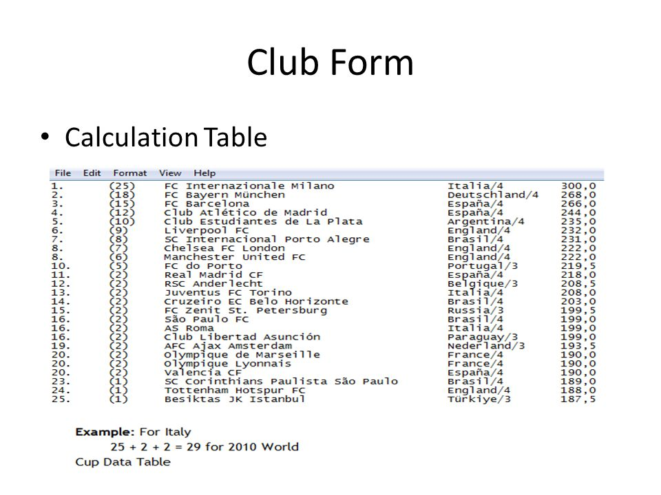Club Form Calculation Table