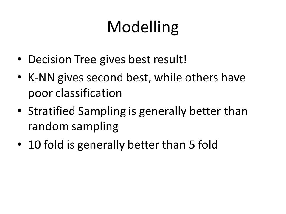 Modelling Decision Tree gives best result.