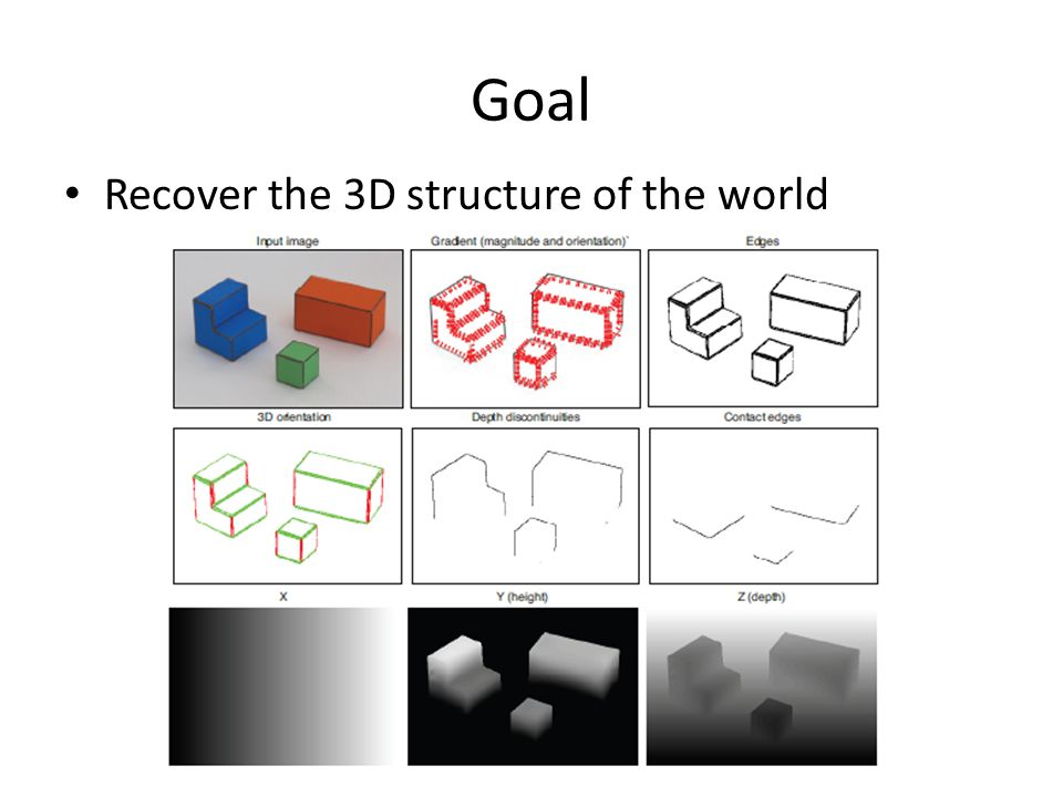 Problem 1: Making the World Simpler Simple World Assumptions: – Flat surfaces that are either horizontal or vertical – Objects rest on a white horizontal ground plane Task: – Print Figure 1 and create objects for the world – Take a picture of the world you created and add it to the report