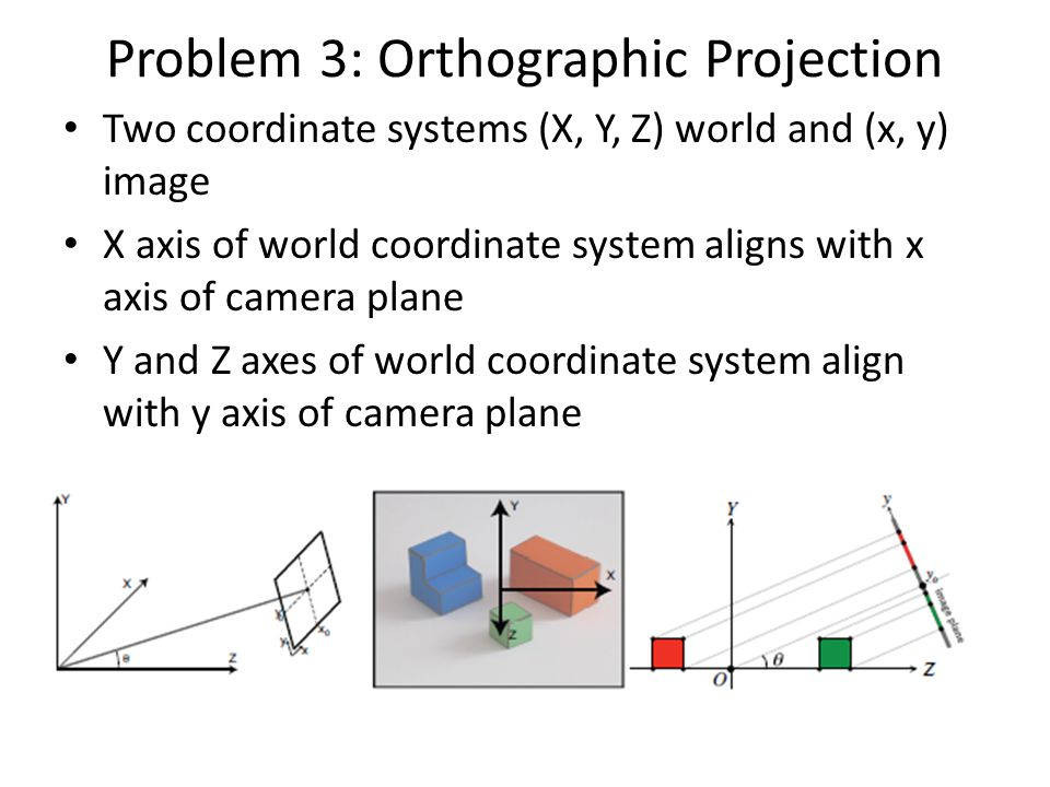 Problem 3: Orthographic Projection Two coordinate systems (X, Y, Z) world and (x, y) image X axis of world coordinate system aligns with x axis of cam